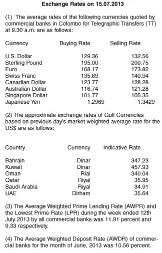 Ntb forex rates