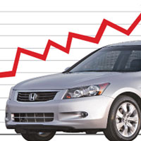 New customs duties to deter import of old vehicles for Jamaica customs duty on motor vehicles