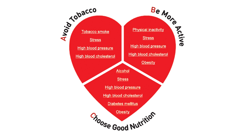 Preventing a heart attack in a patient with diabetes daily news it is not the blood sugar alone that causes heart attacks ccuart Choice Image