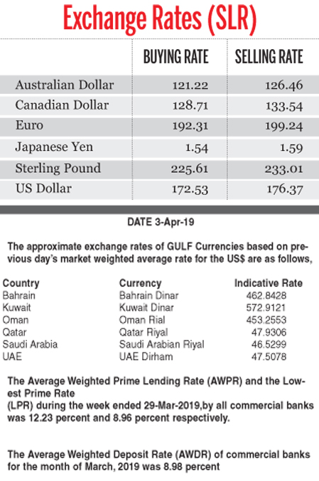 Exchange Rates - 03 04 2019 | Daily News