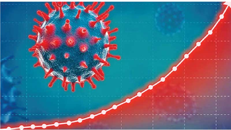 COVID-19 infections are reported to be significantly on the upswing in many US States.