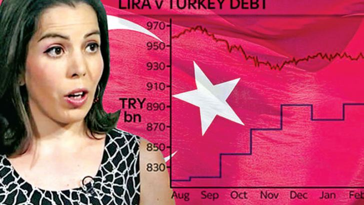 Elsa Lignos, Managing Director of FX and graph of Turkey's financial debt continuing to rise as the lira suffers a massive crash (Image: SKY)