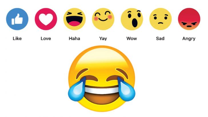 Facebook emoji reactions.-The 'tears of joy' emoji, the mostly commonly used emoji globally in 2015.