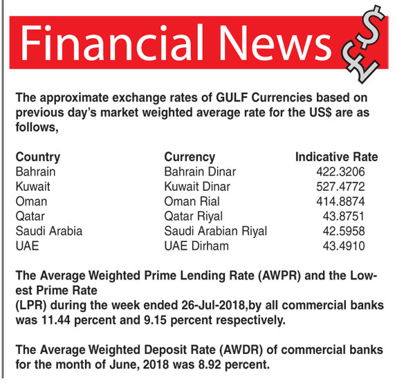 Financial News on 01-08-2018 | Daily News