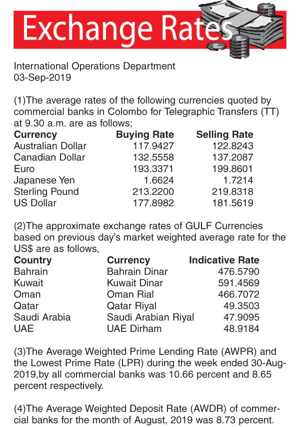 Exchange Rates 03-09--2019 | Daily News