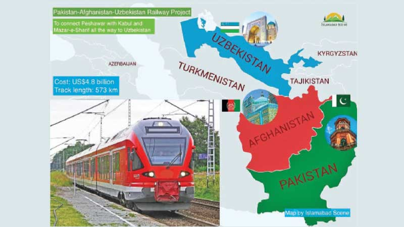 The South-Asia-Central Asia Railways project