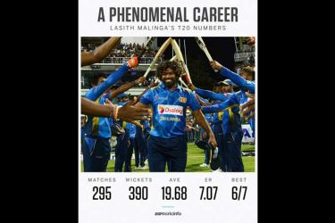 Lasith Malinga announced his retirement from T20 cricket